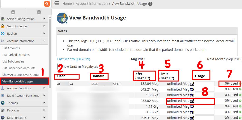 View Bandwidth Usage