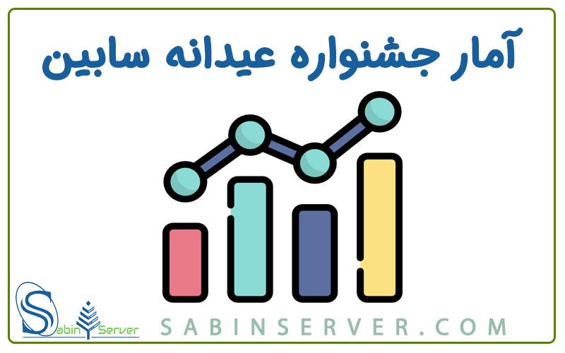 آمار جشنواره عیدانه